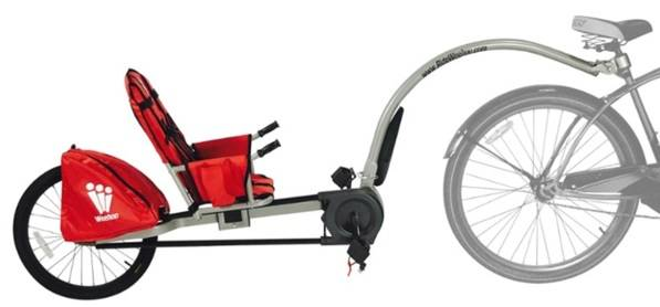 WheeHoo IGo bike carrier